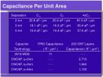 capacitance per unit area