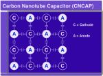 carbon nanotube capacitor cncap