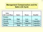 management compensation and the sales life cycle