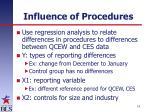 influence of procedures