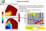 oxygen concentration