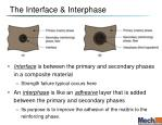 the interface interphase