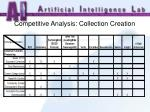 competitive analysis collection creation