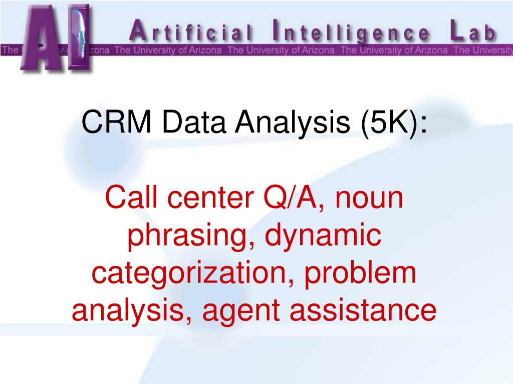 CRM Data Analysis (5K):