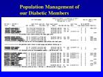 population management of our diabetic members