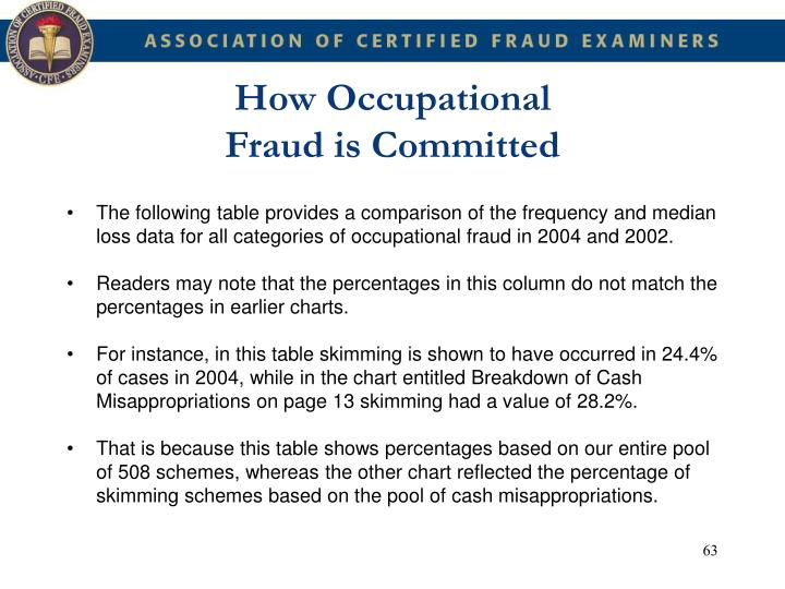 How Occupational