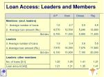 loan access leaders and members