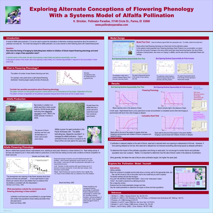 Exploring Alternate Conceptions of Flowering Phenology