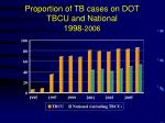 proportion of tb cases on dot tbcu and national 1998 2006