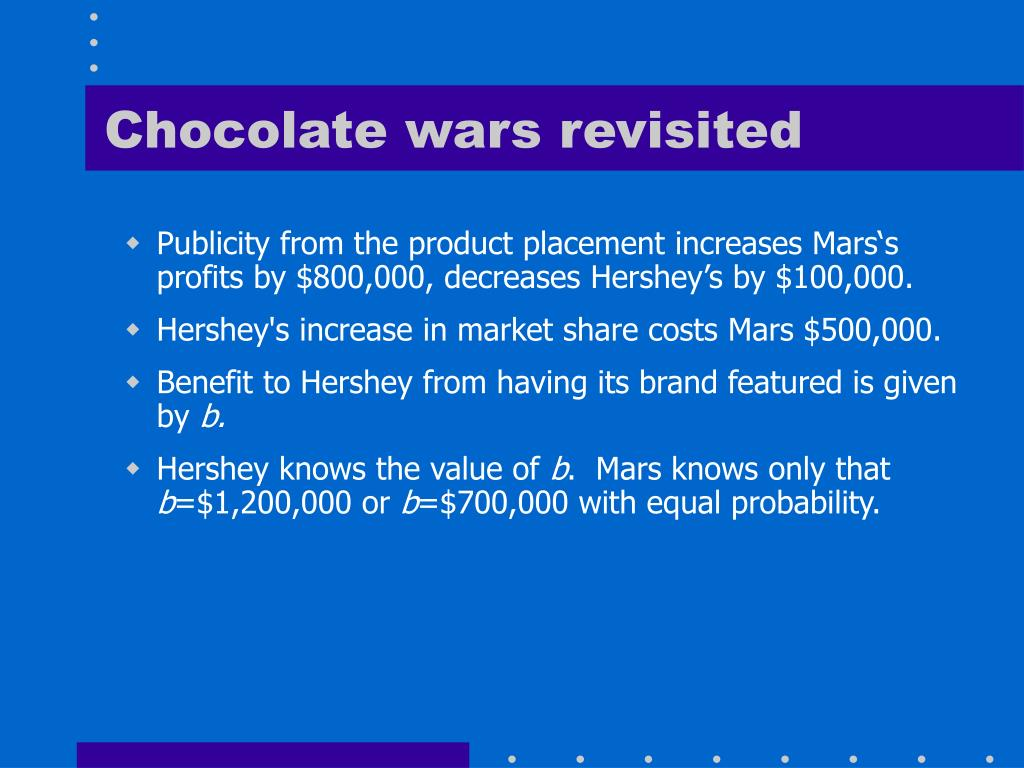 Chocolate wars revisited