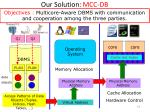 our solution mcc db