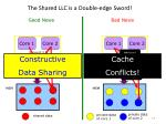 the shared llc is a double edge sword