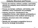 industry structure and forces
