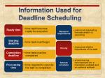 information used for deadline scheduling