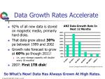 data growth rates accelerate