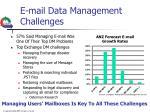 e mail data management challenges