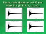 dipole mode signals for a 0 25 mm offset in x t 113 ns q 1pc