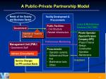 a public private partnership model