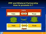 ppp and bilateral partnership how to promote it