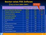 sector wise fdi inflows top 12 from 2000 2007