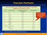 tourism partners