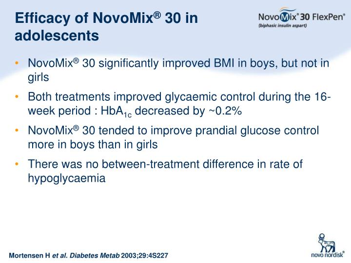 Efficacy of NovoMix