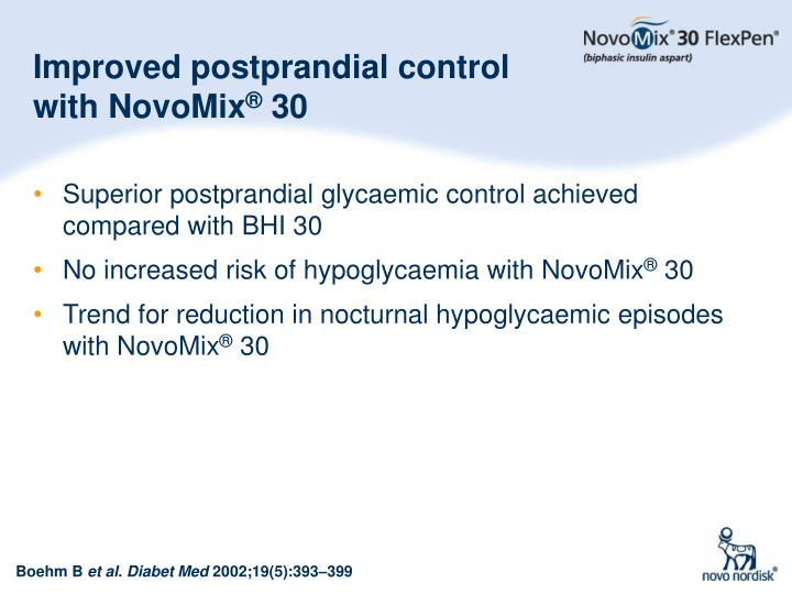 Improved postprandial control with NovoMix
