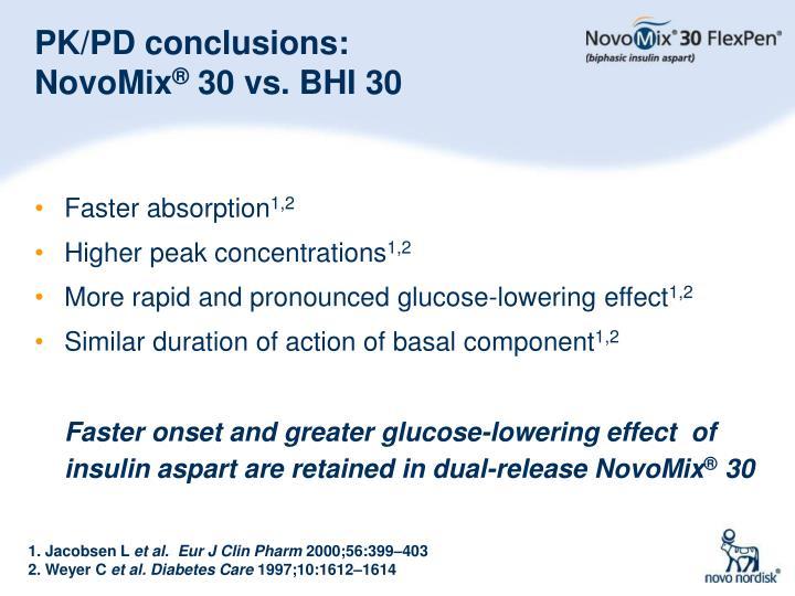PK/PD conclusions: