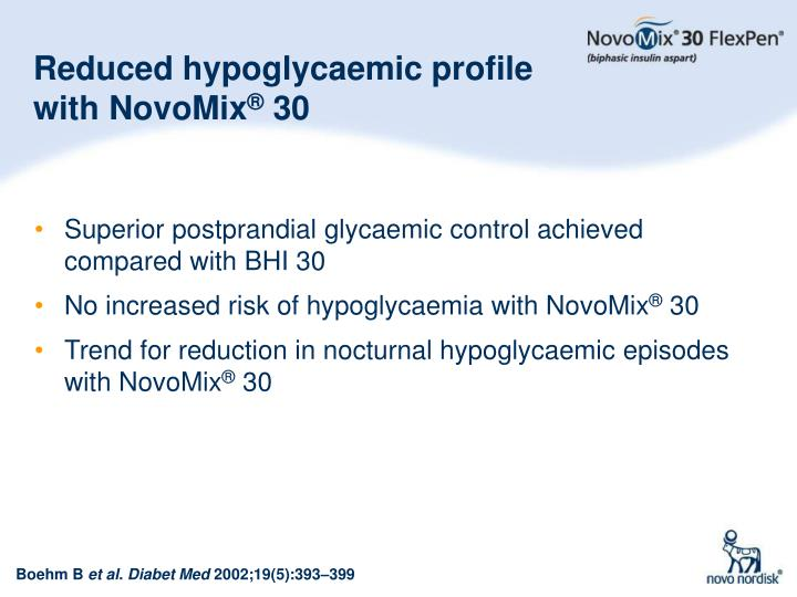 Reduced hypoglycaemic profile with NovoMix