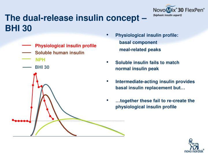 Physiological insulin profile: