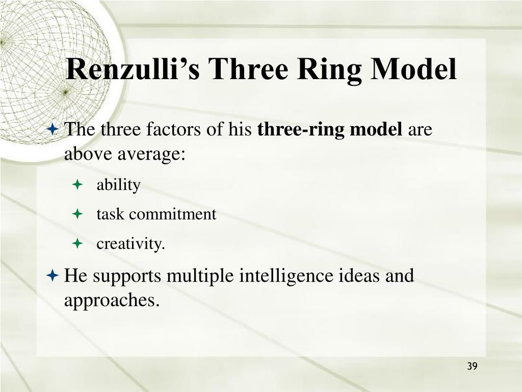 Renzulli's Three Ring Model
