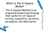 what is the 4 square model