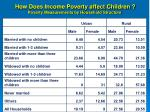 how does income poverty affect children poverty measurements by household structure
