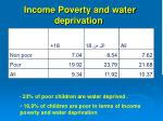 income poverty and water deprivation