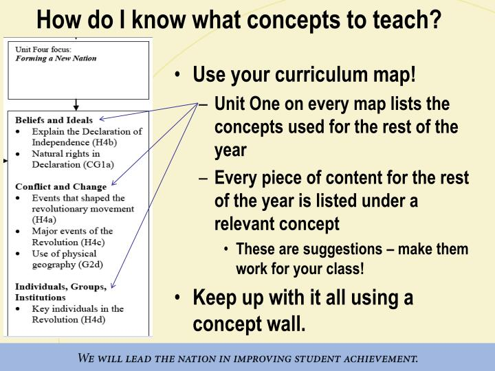 using the concepts of the knowing We do know, however, that the most effective instruction teaches word meanings as concepts, using a variety of techniques to help students establish connections among context, their prior knowledge, and the concepts or words being taught 1.