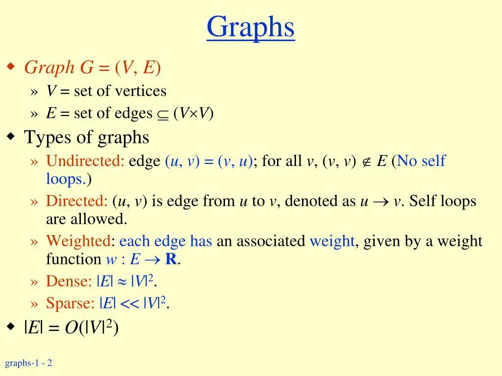 PPT - Introduction to Algorithms Graph Algorithms ...