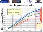cost efficiency benefits