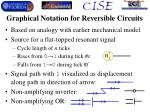 graphical notation for reversible circuits