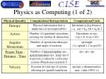 physics as computing 1 of 2