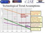 technological trend assumptions
