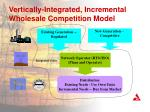 vertically integrated incremental wholesale competition model