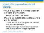 impact of savings on financial aid eligibility2