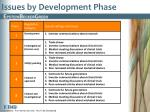 issues by development phase