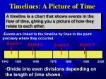 timelines a picture of time