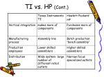 ti vs hp cont
