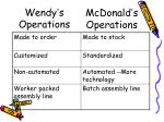 wendy s operations