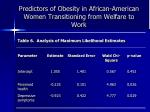 predictors of obesity in african american women transitioning from welfare to work