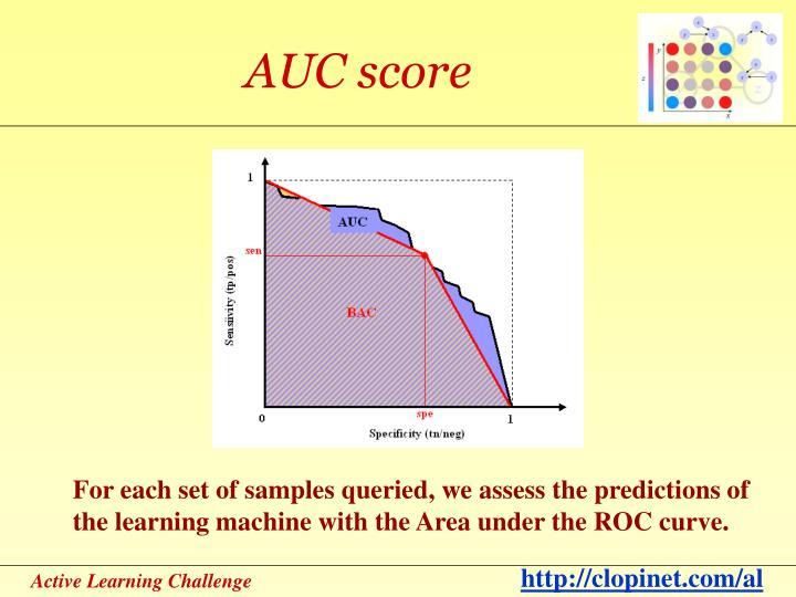 AUC score