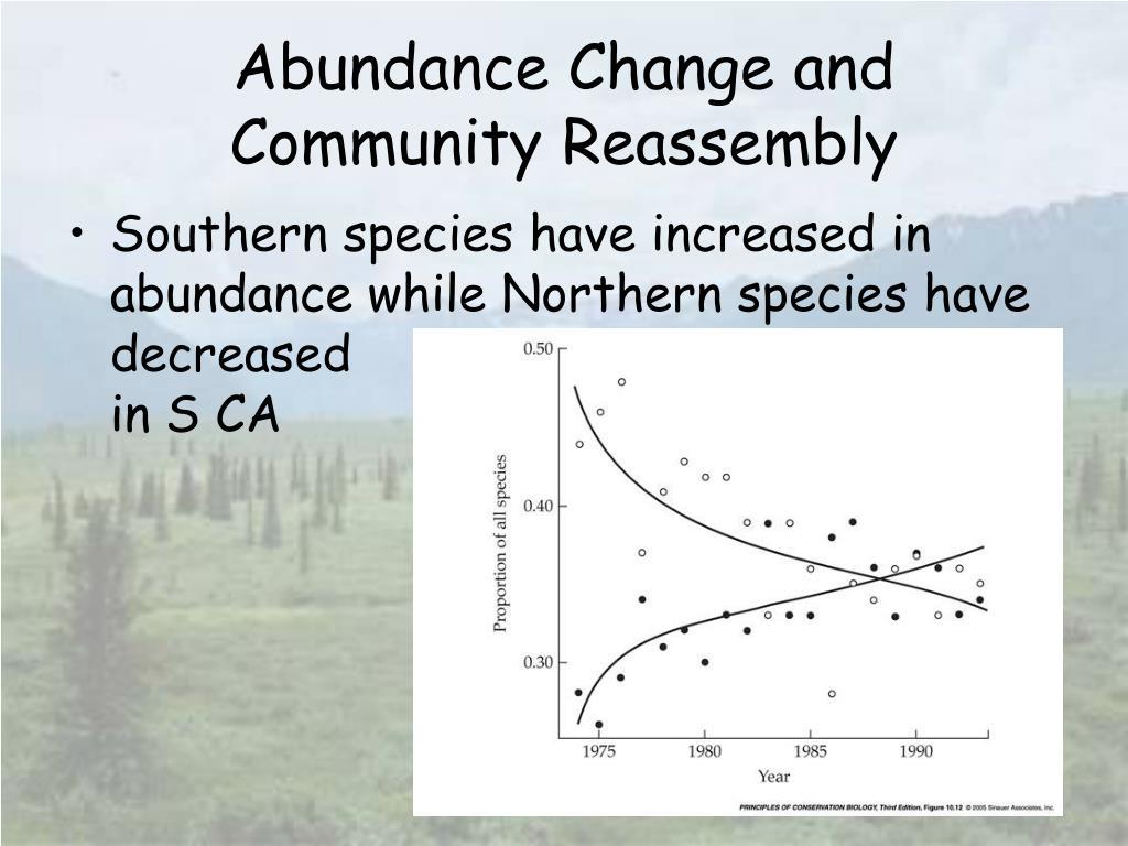 Abundance Change and Community Reassembly