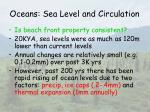 oceans sea level and circulation
